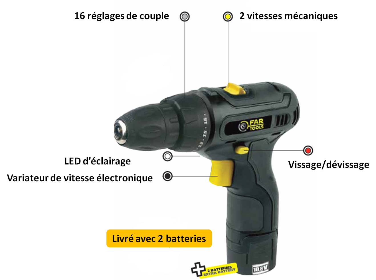 Visseuse sans fil 2 batteries li ion fartools li10 215411 - Visseuse devisseuse sans fil ...